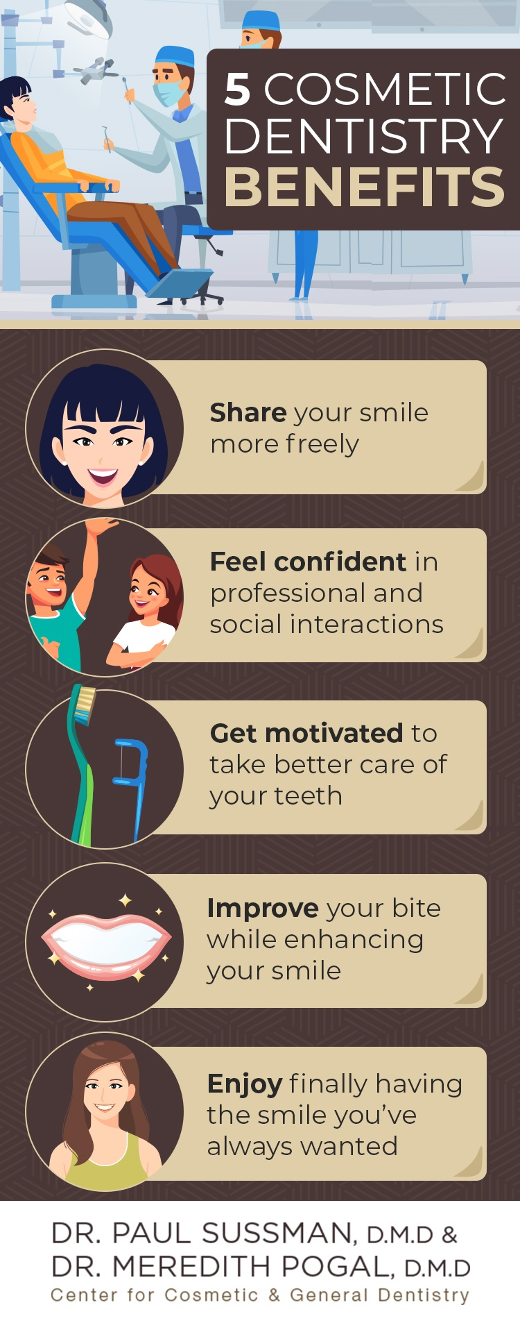 Infographic showing 5 benefits of cosmetic dentistry