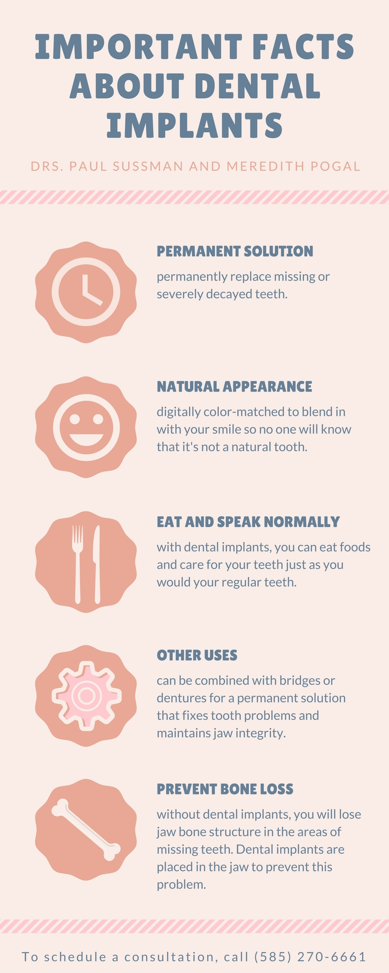 Dental Implants Infographic | Rochester Dentist